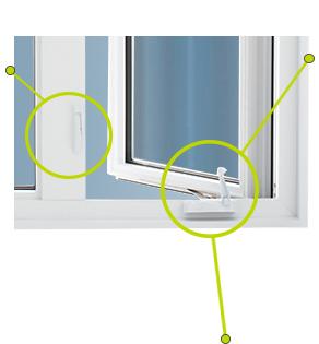 quincaillerie de fenêtre à battant