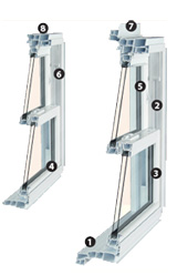 IsoVent window section